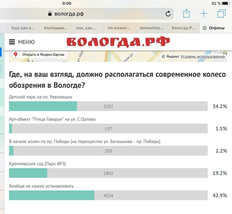 Жители Вологды высказались против строительства нового колеса обозрения в городе