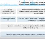 В Вологде кандидаты в мэры защитили свои программы развития города