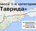 Вологодское АО «ВАД» построит в Крыму трассу «Таврида» за 137 млрд рублей