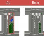 В Вологде из-за расширения дороги перенесли светофор на улице Гончарной