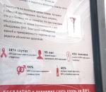 В Череповце установили плакаты с кровью ВИЧ-инфицированных