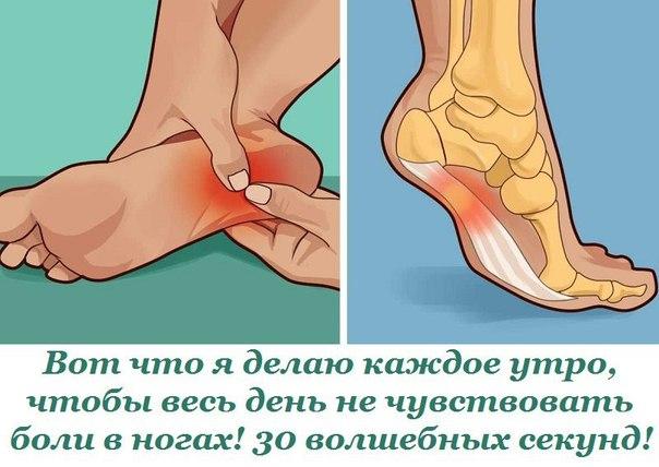 почему болят суставы ног лечение и причины
